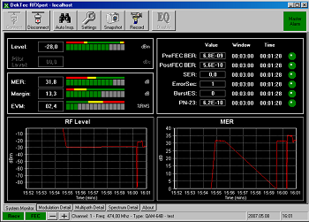 DVB RF analyzer software