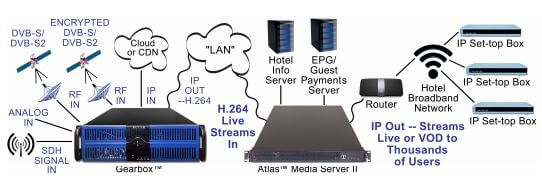 Atlas-medya-sunucu-II