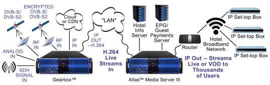 atlas-media-server-iii