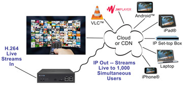 Atlas Streaming Server I Shuttle New Collage copy
