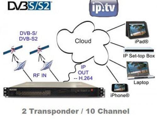 IPTV İnternet-TV Yayın Merkezi2 Transponder / 10 Yayın