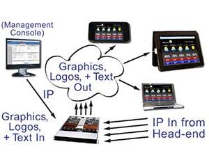 reklam-serter-diagram_300x240